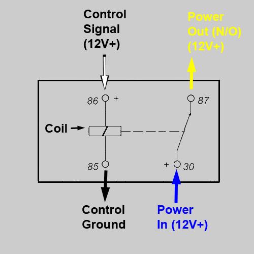 spst relay wiring