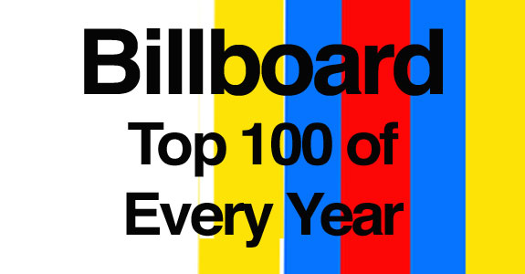 Billboard Top 100 Songs of Every Year