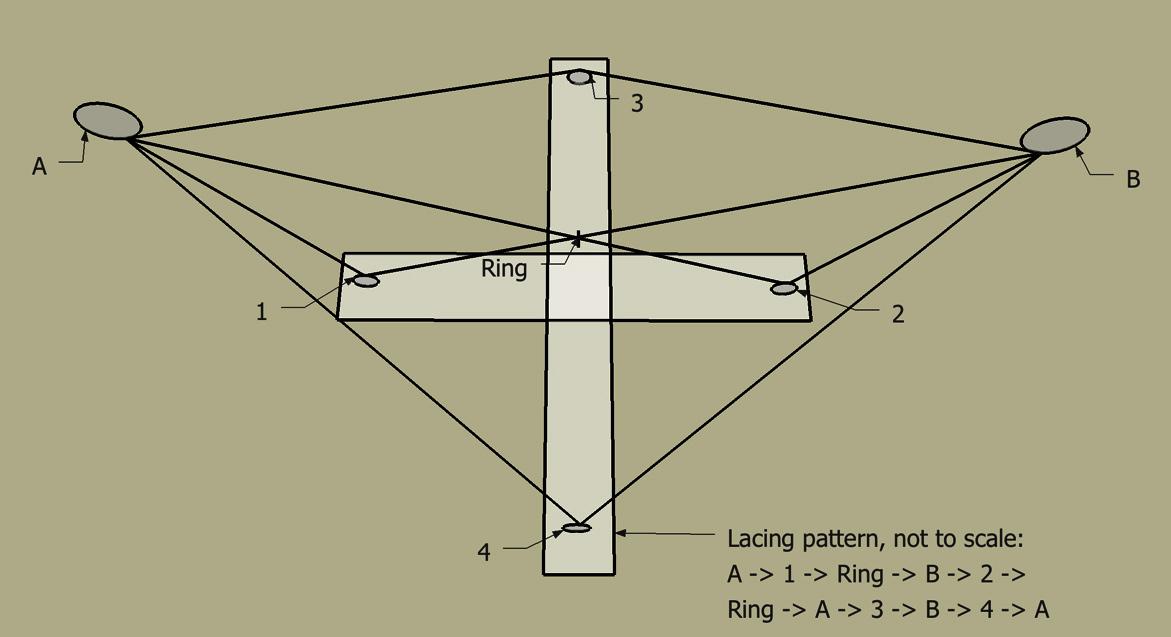Rokkaku Kite für KAP ( Kite Aerial Photography) drak Pinterest - kite template