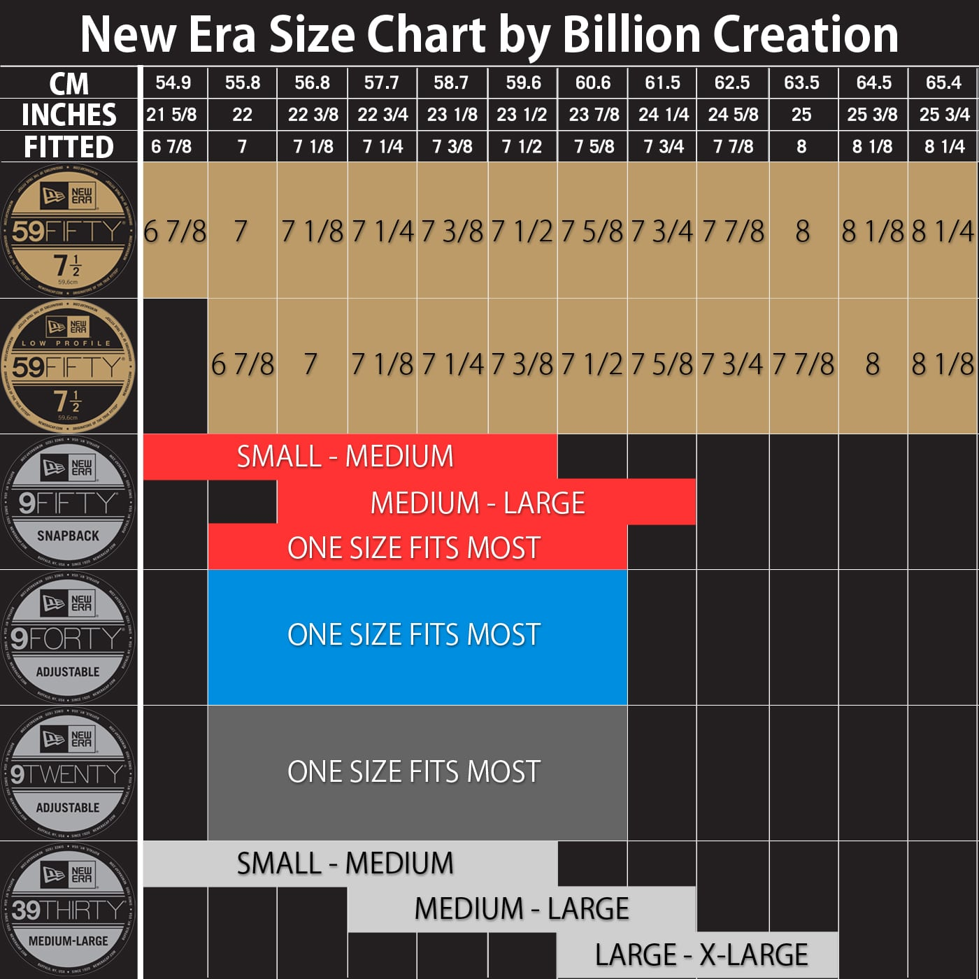1 6 7 8 New Era Hat Sizes The Ultimate New Era Cap Size Guide