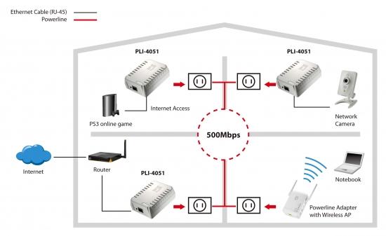 ideal data plug wiring diagram