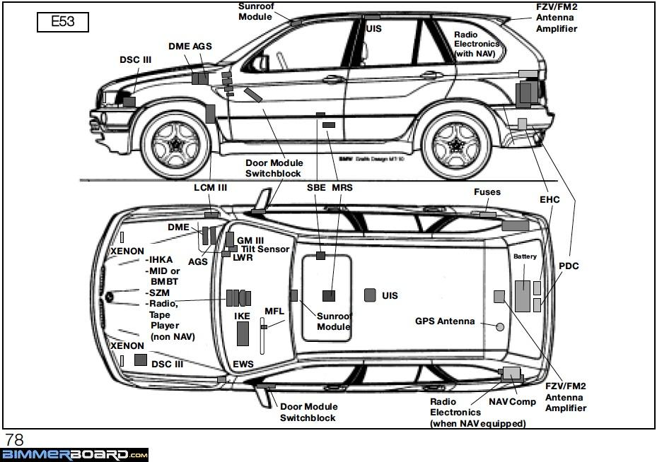2001 Bmw X5 Fuse Box - 8euoonaedurbanecologistinfo \u2022