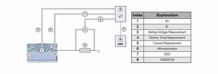 Fuse Box Bmw E61 Wiring Diagram