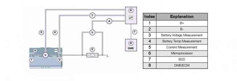 bmw 118i fuse box diagram