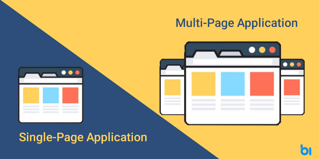 Single Page Application Archives - Offshore Development Company