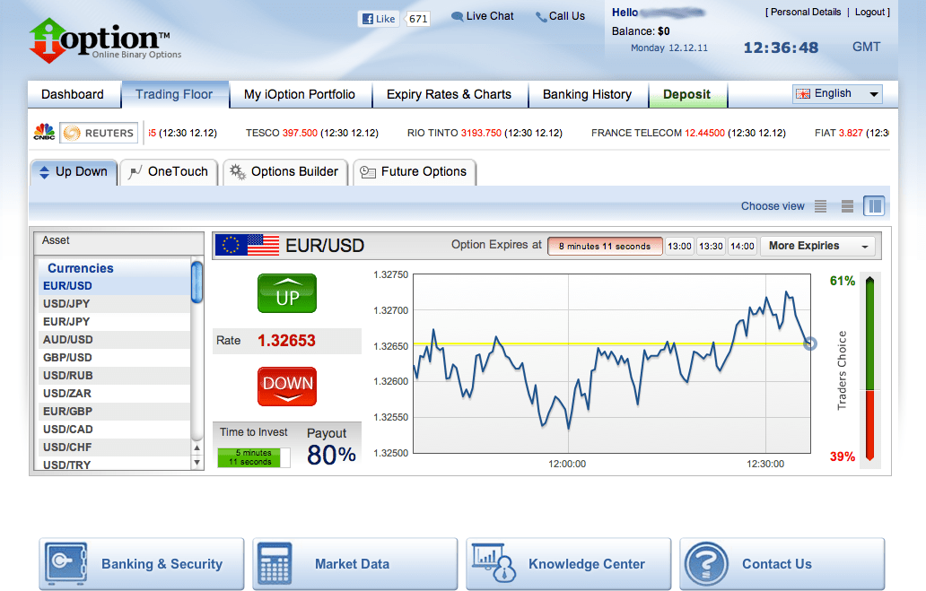 Binary option cyprus