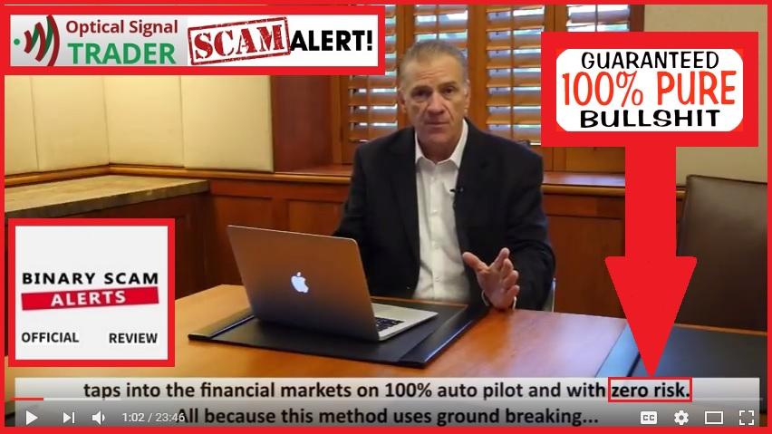 daily binary profits reviewlatest option trading method