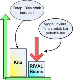 rival-04