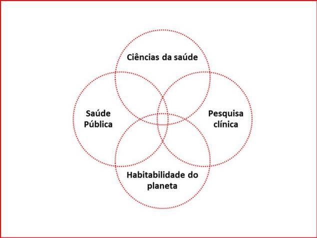 4circulos