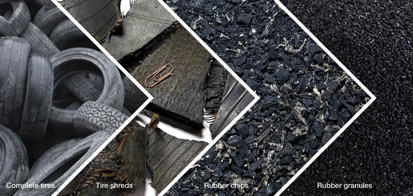 Diy Projects For Tire Recycling Bioenergy Consult