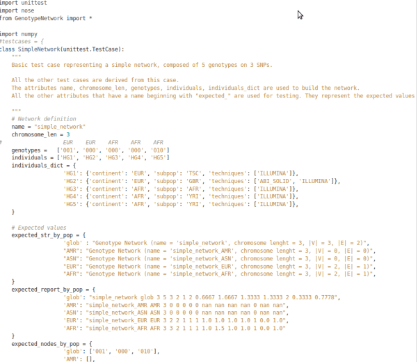 test in which I manually calculated some network properties (click on the link and scroll down for more examples)