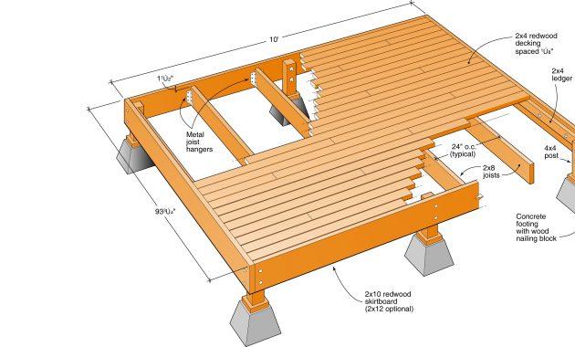 Spacing Redwood Deck Boards  Decks Ideas