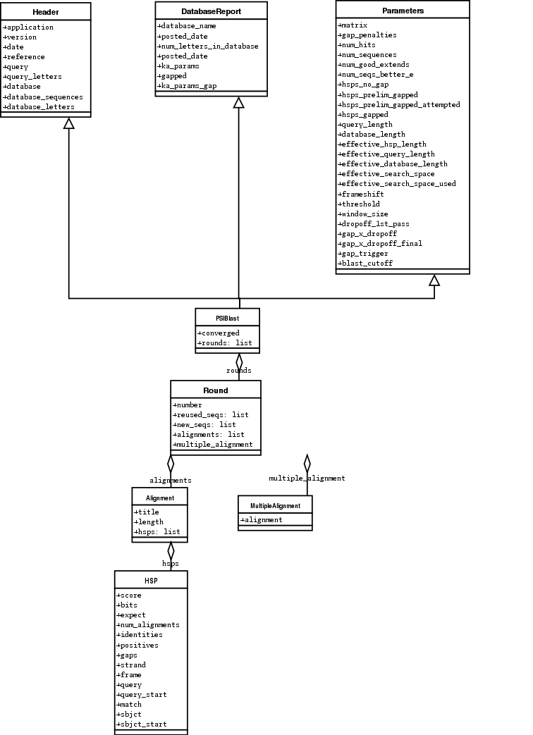 here is the class diagram
