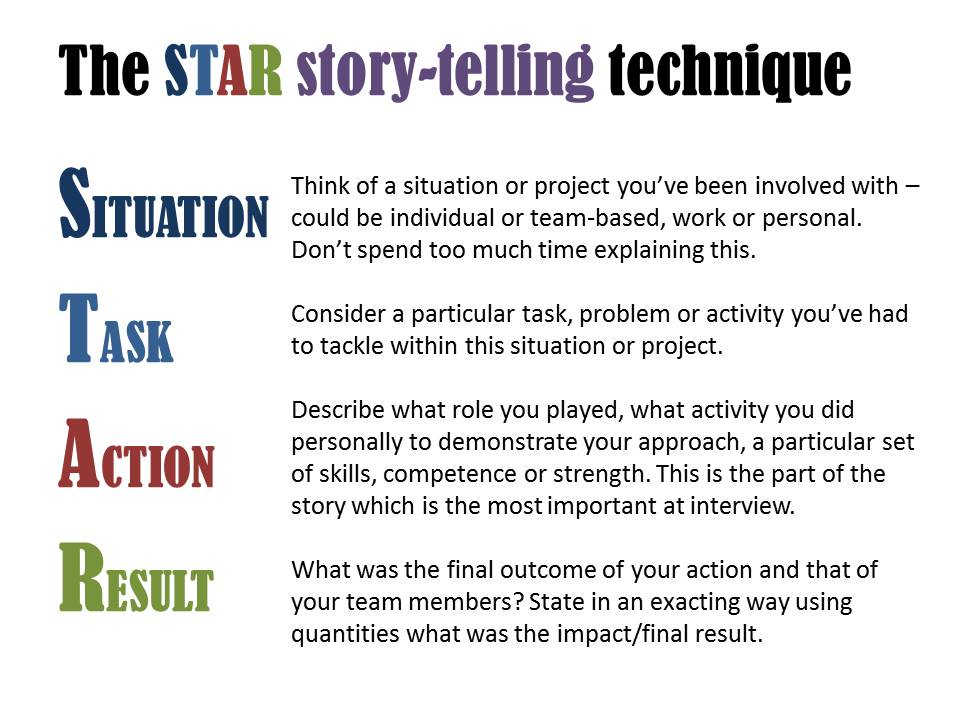 How to be a STAR performer \u2013 BioScience Careers