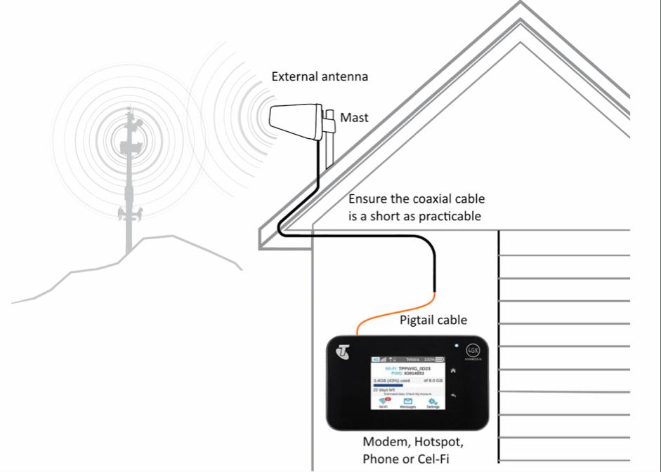 dremel wiring diagram online wiring diagram dremel wiring diagram electrical circuit digramdremel wiring diagram schematic diagramdremel wiring diagram manual e books electrical