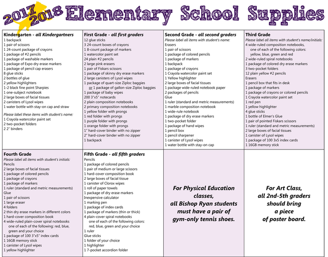 Bishop Ryan Catholic School - School Supply Lists - Minot, ND