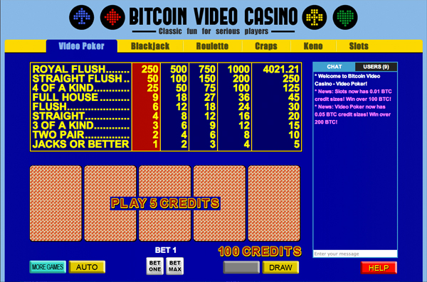 us online casinos bitcoin