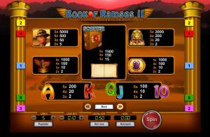 Book of Ramses II paytable