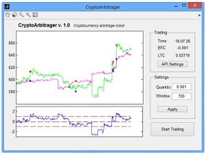 crypto arbitrage robot