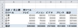 Excel_ピボットテーブル_5