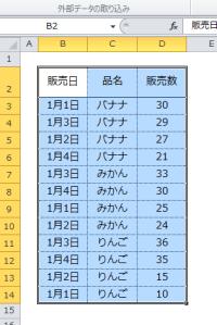 Excel_並び替え_5