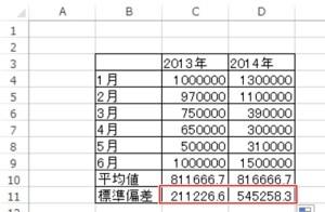 Excel_標準偏差_4