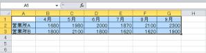 エクセル_折れ線グラフ_1