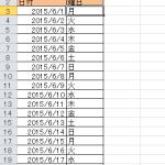 【エクセルの基本】日付から曜日を自動的に取得して表示する方法