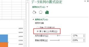 Excel_グラフ_2軸_3