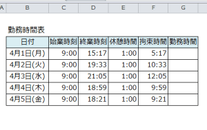 Excel_切り捨て_1