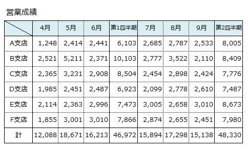 Excel_数式_1