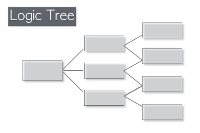 ロジックツリーを作成する時の6つのポイント