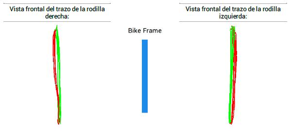 Ruta Final
