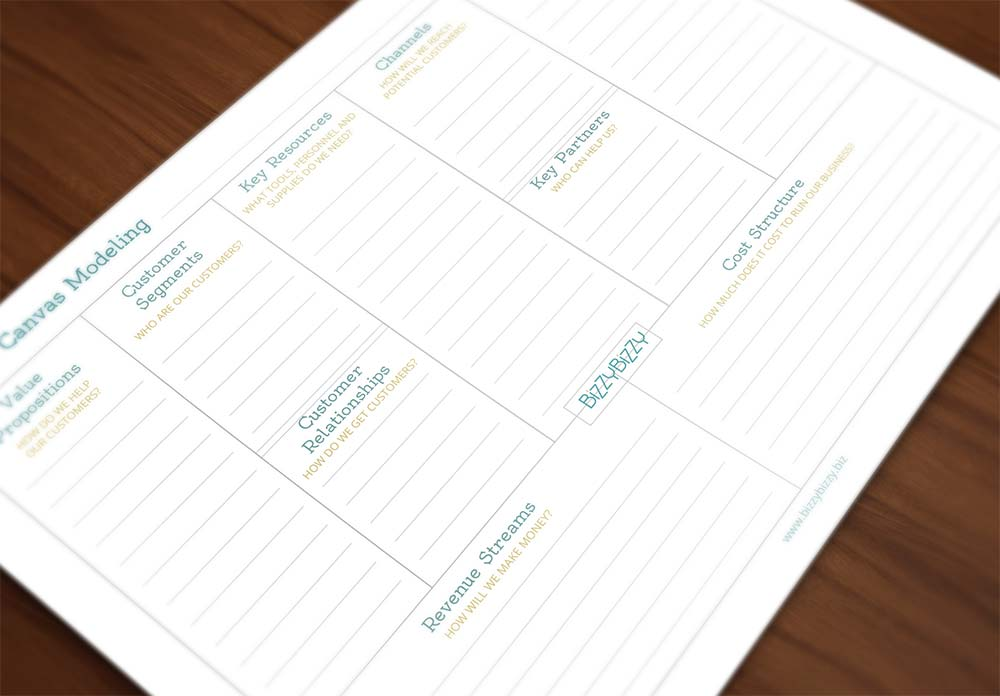 Business Model Canvas The Itty Bitty Business Plan