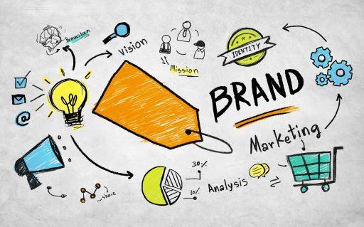 Brand Positioning Strategy - Bk Website Designs