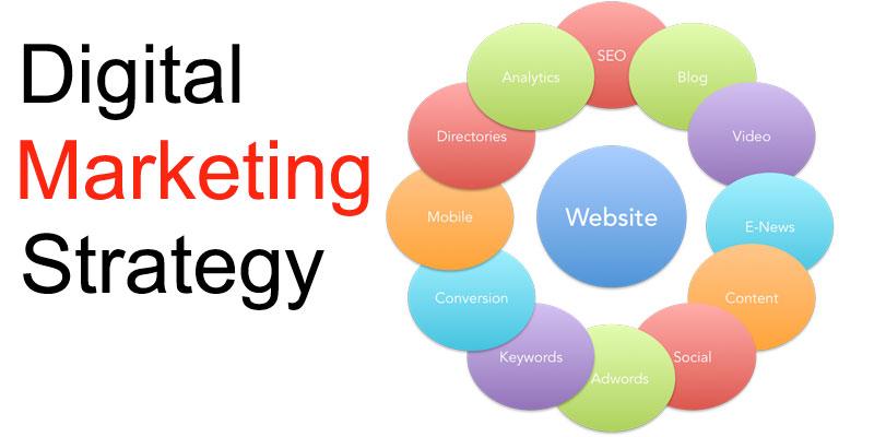 Digital Marketing Strategy - Blackbird e-Solutions LLC