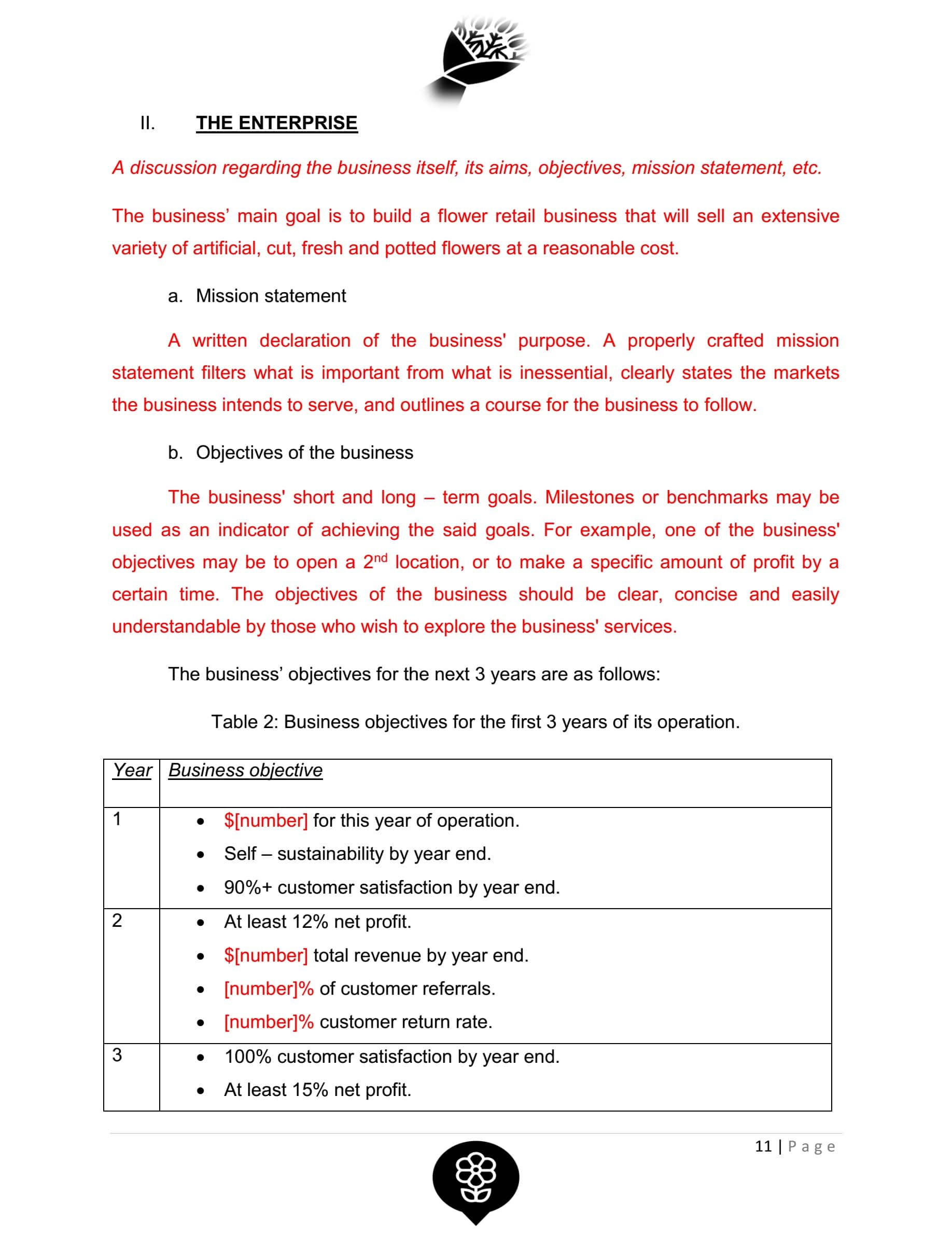 Flower Shop Business Plan Template Sample Pages Black Box Business Plans