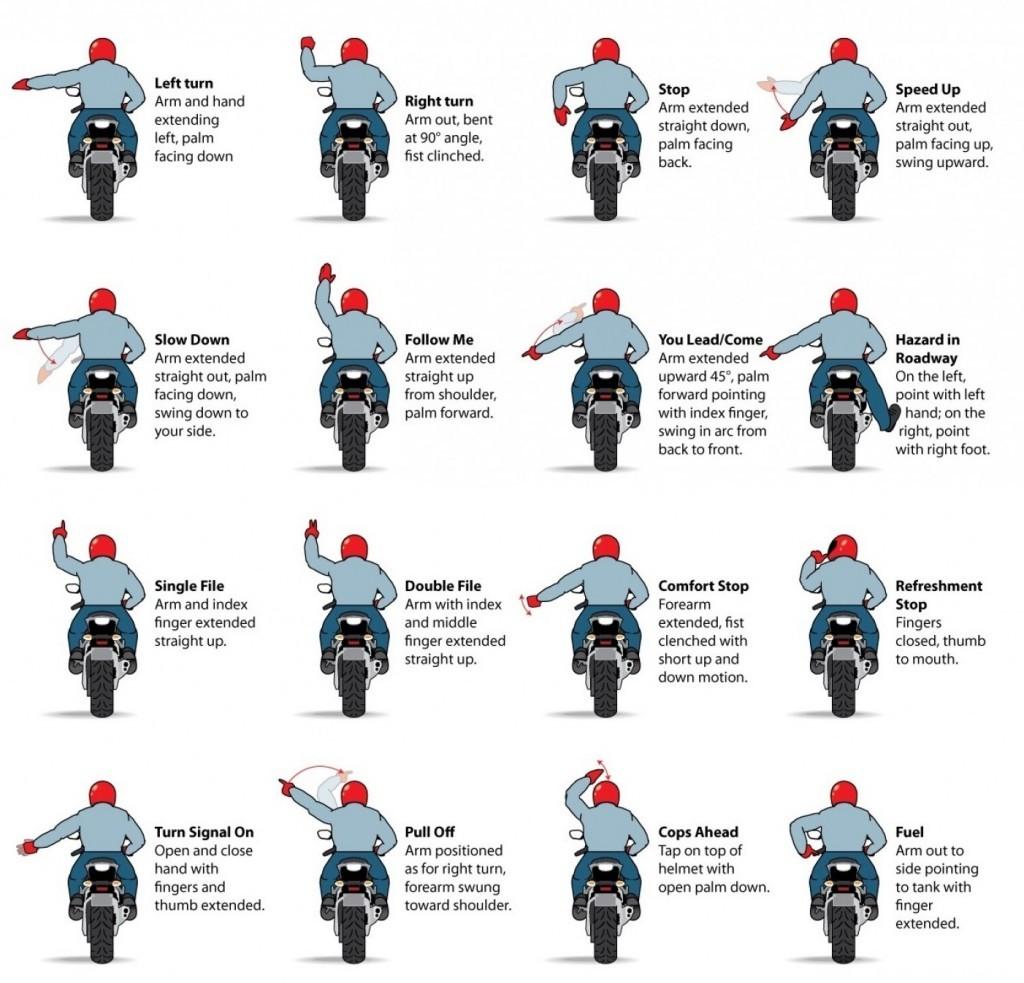 Hand-signals-1024x983