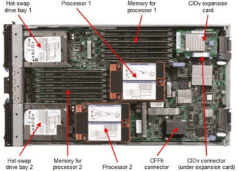 IBM BladeCenter HS23E (internal)