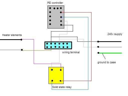 Pid Ssr Wiring Diagram Wiring Diagram