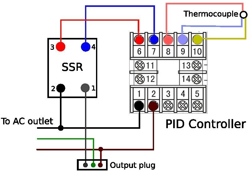 25$ Rex-C100 electronic temperature controller - Beginners Place