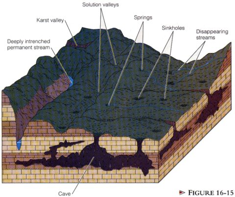 Google Image Result for http\/\/geologicalintroductionbaffluk - land form