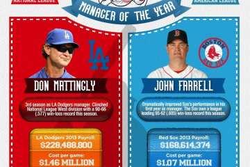 baseball-infographic