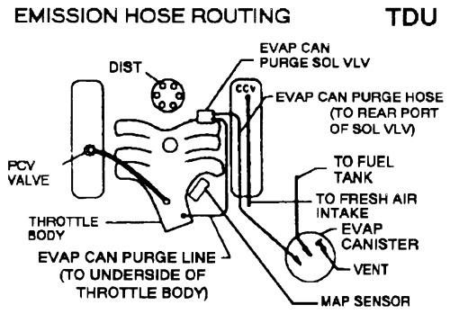 Chevy 43 Vortec Vacuum Diagram - 4hoeooanhchrisblacksbioinfo \u2022