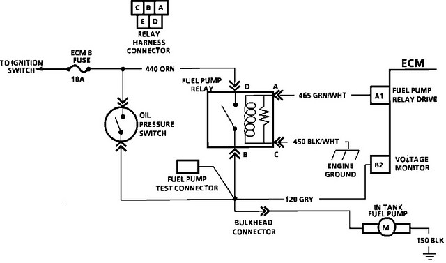 92 chevy s10 fuel pump wiring diagram