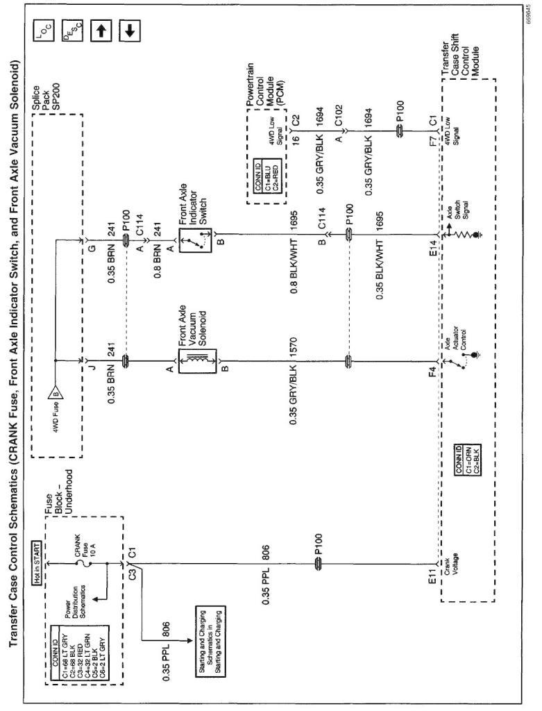 wiring diagram 2001 chevy blazer
