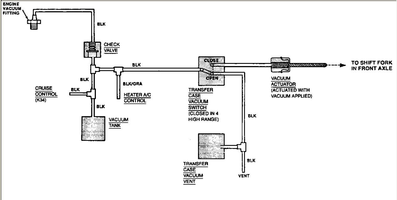 blazer hose diagram 2000