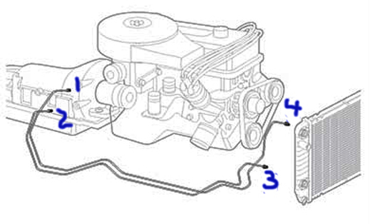 Which is the out transmission line on radiator? - Blazer Forum