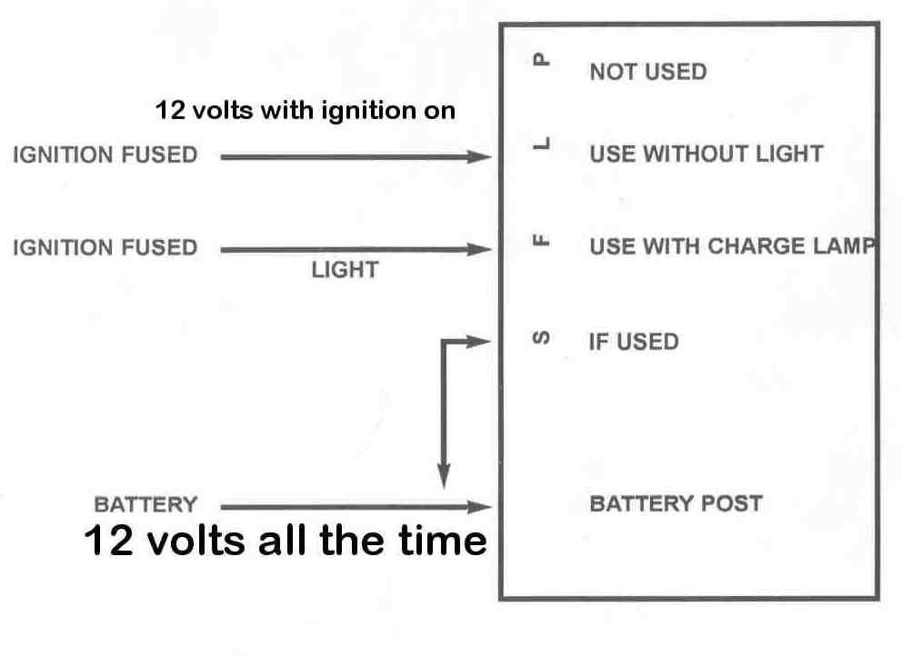 4 Wire Alternator Wiring Diagram Chevy Wiring Schematic Diagram