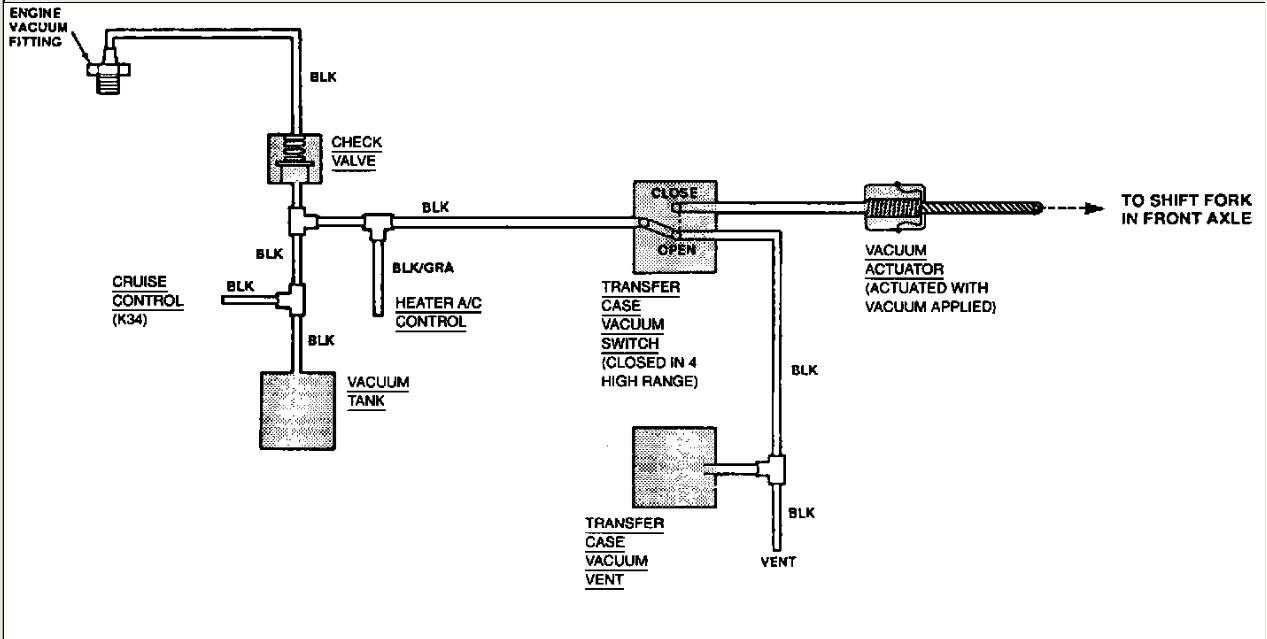 01 blazer transmission wiring diagram